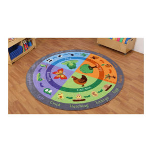 Life Cycle Carpet ( NEW for 2020-21)